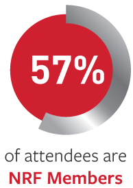 57% of attendees are NRF Members