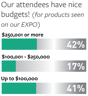 Our attendees have nice budgets! (for products seen on our EXPO)