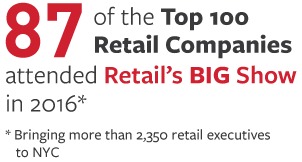 87 of the Top 100 Retail Companies attended Retail's BIG Show in 2016. Bringing more than 2,350 retail executives to NYC.